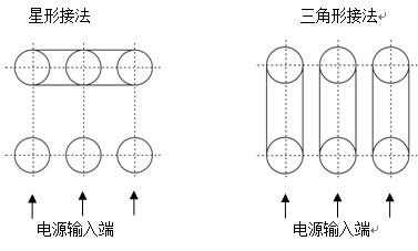 2,电机接线方法(如图参照电机接线盒内图示),功率≥4kw采用三角形