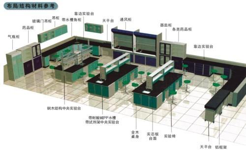 my-3005实验室仪器柜系列产品