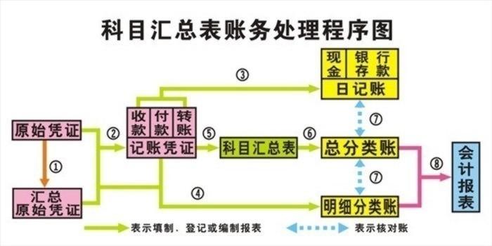 升降投影布电路图