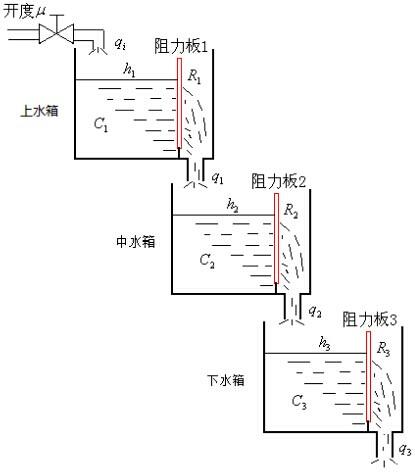 别克gl8水箱液位传感器电路图