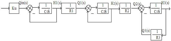 三容水箱控制系统实验装置的实验原理