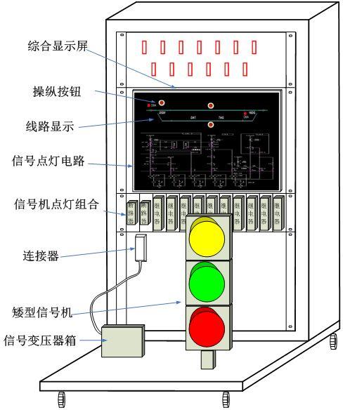 my-csgd020城市轨道交通信号基础室外设备实训系统