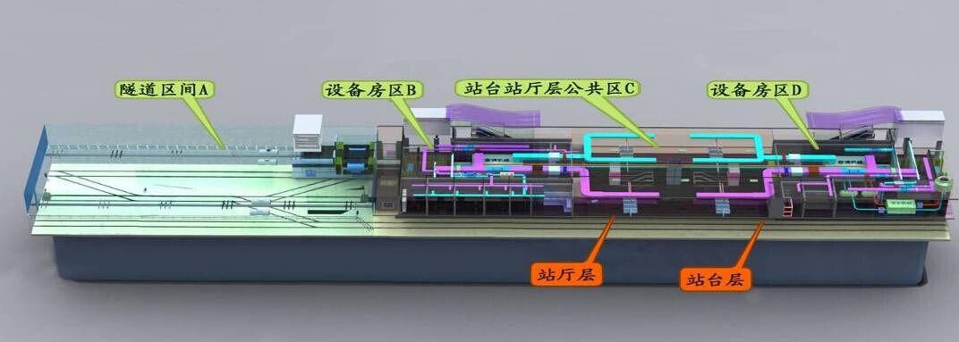 城市轨道交通车站运营模拟实训系统-上海茂育公司