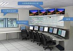 车站综合控制室IBP