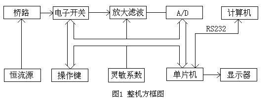 电路 电路图 电子 设计 素材 原理图 553_210