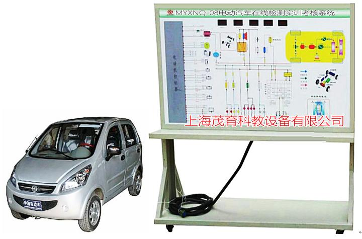 电动汽车在线检测
