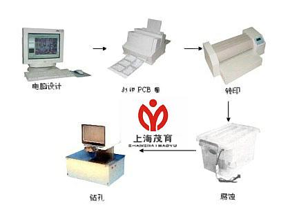 印制板快速制作系