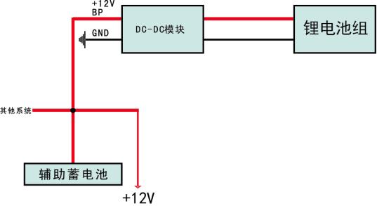 电动车电源转换器电路图如图3所示.               6.dc-dc功能