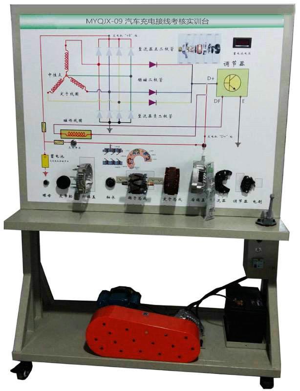 汽车充电接线考核