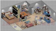 智能家居单元系统