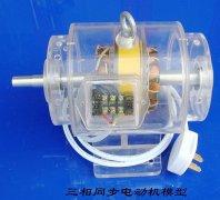 三相同步电动机模