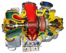 涡轮增压器解剖模